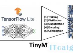 TinyML:下一轮人工智能革命