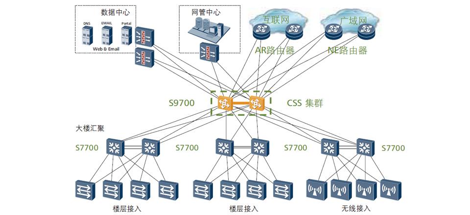 程控交换机的硬件结构